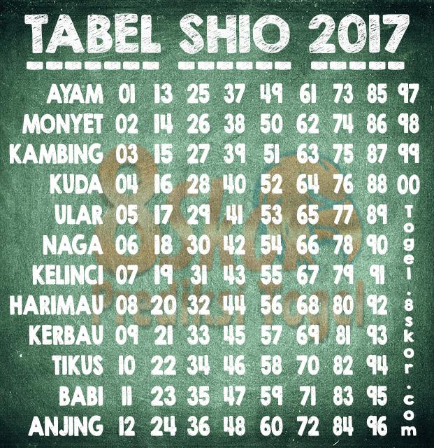 Trik Jitu Menang Main Shio Togel Online untuk Pemula